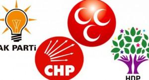 Mardin'in bağımsız ve parti adayları