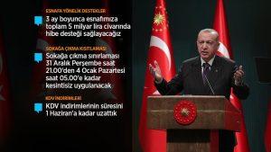 Cumhurbaşkanı Erdoğan: Esnafımıza üç ay süreyle kira desteği yapacağız