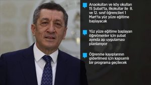 Milli Eğitim Bakanı Selçuk yüz yüze eğitime geçiş sürecinin ayrıntılarını açıkladı